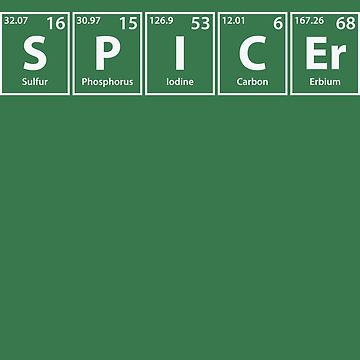 Spicer (S-P-I-C-Er) Periodic Elements Spelling by cerebrands