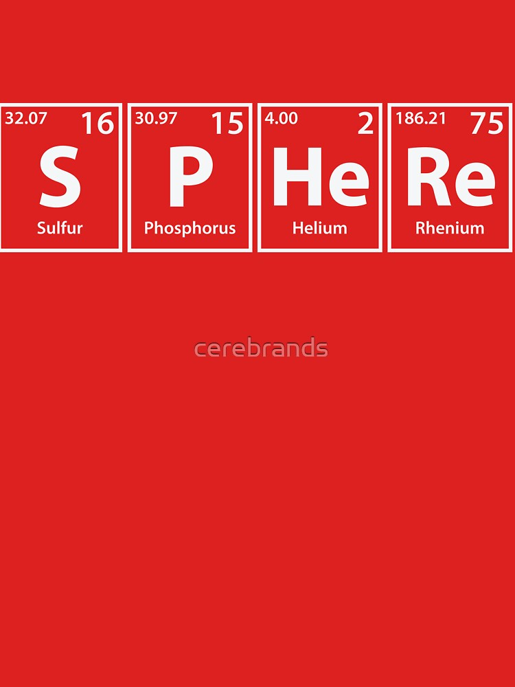 Sphere (S-P-He-Re) Periodic Elements Spelling by cerebrands