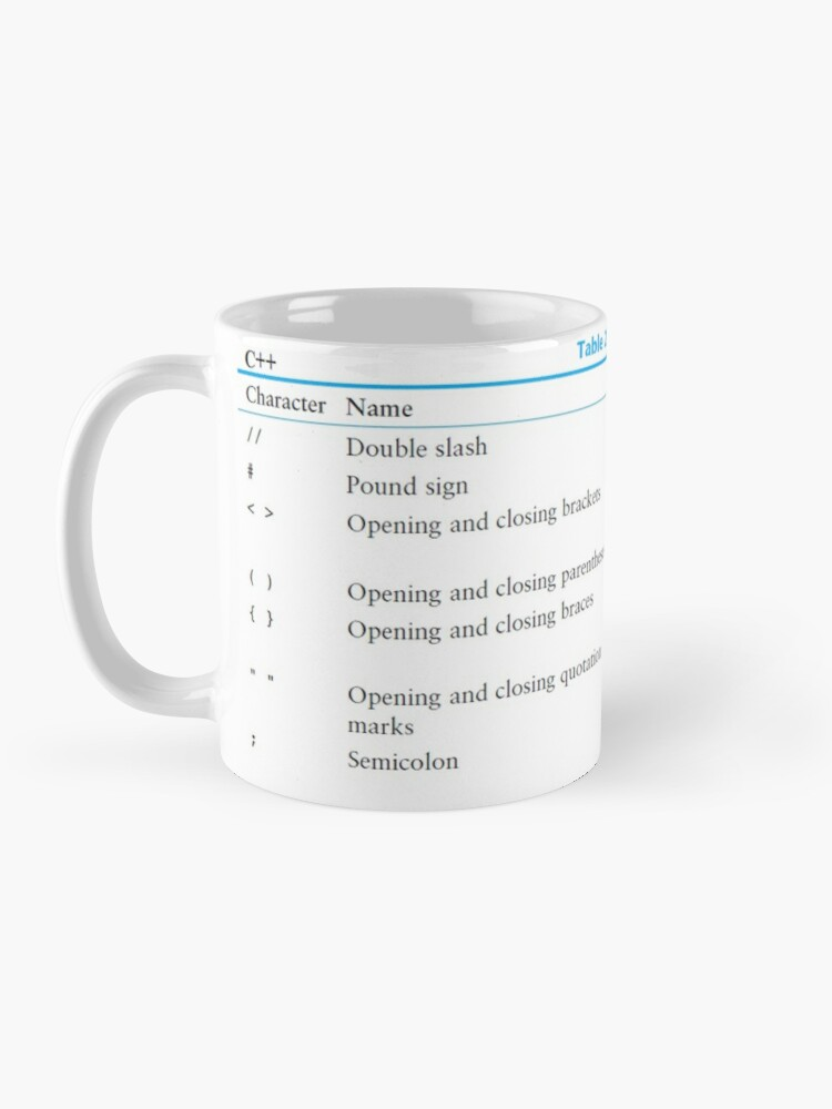 Alternate view of Table 2-1 Special Characters Mug