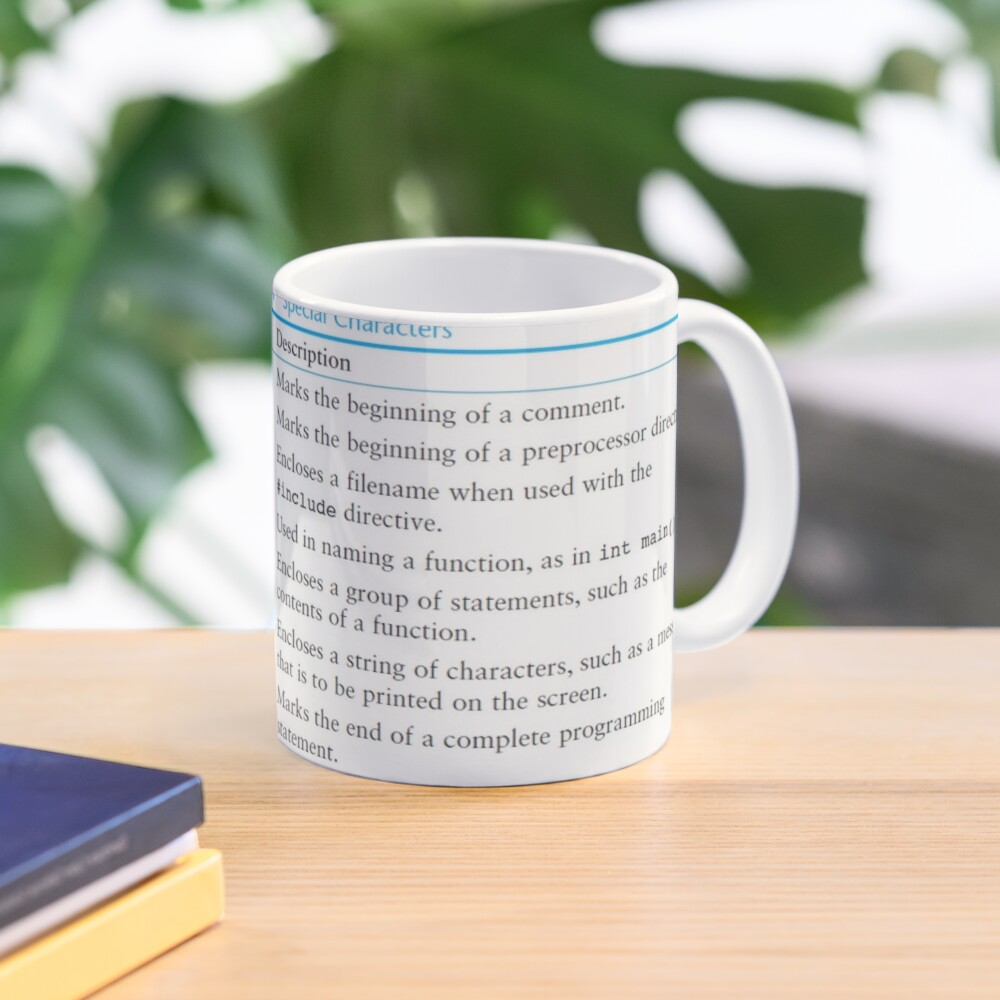 Table 2-1 Special Characters Mug