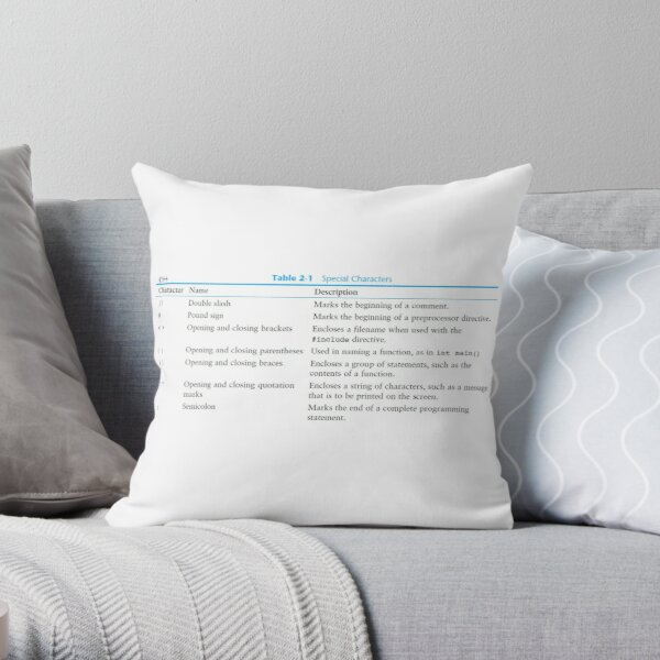 Table 2-1 Special Characters Throw Pillow