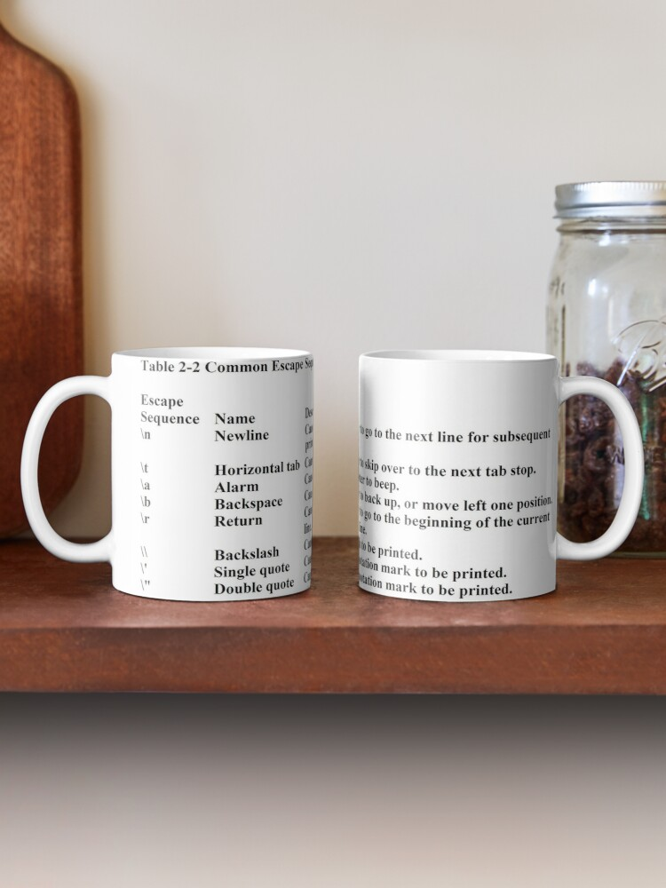 Alternate view of Table 2-2 Common Escape Sequences Mug