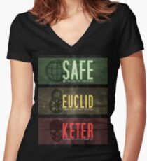 SCP - Threat Levels Women's Fitted V-Neck T-Shirt