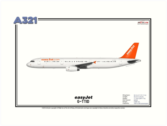 Airbus A321 - easyJet (Art Print) by TheArtofFlying