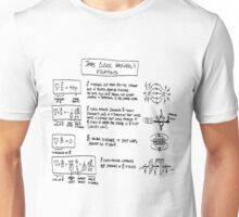 Maxwell's Equations [light] Unisex T-Shirt