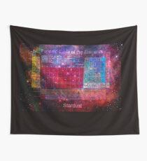 Stardust-Periodensystem Wandbehang