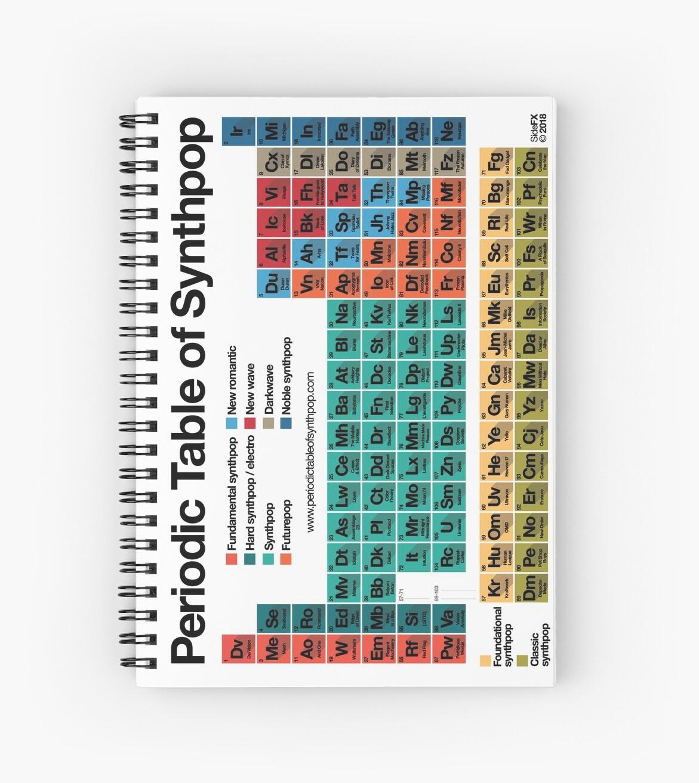 Cuadernos de espiral tabla peridica de synthpop vertical fondo tabla peridica de synthpop vertical fondo claro de periodic table of urtaz Image collections