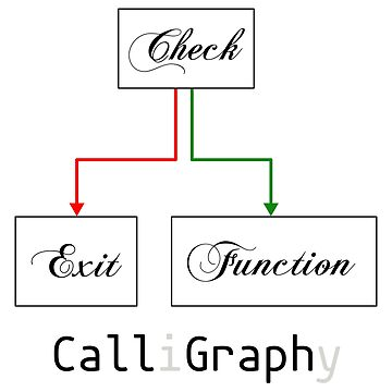 Call-i-graph-y by Ange4771
