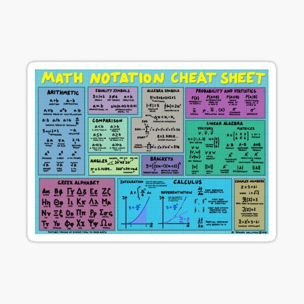 Mathematics Notation Cheat Sheet Sticker
