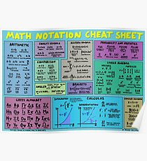 Mathematics Notation Cheat Sheet Poster
