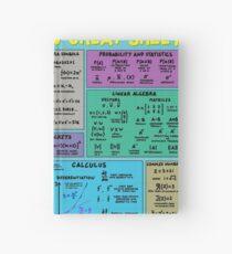 Mathematics Notation Cheat Sheet Hardcover Journal