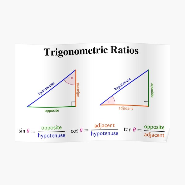 Trigonometric Ratios Poster