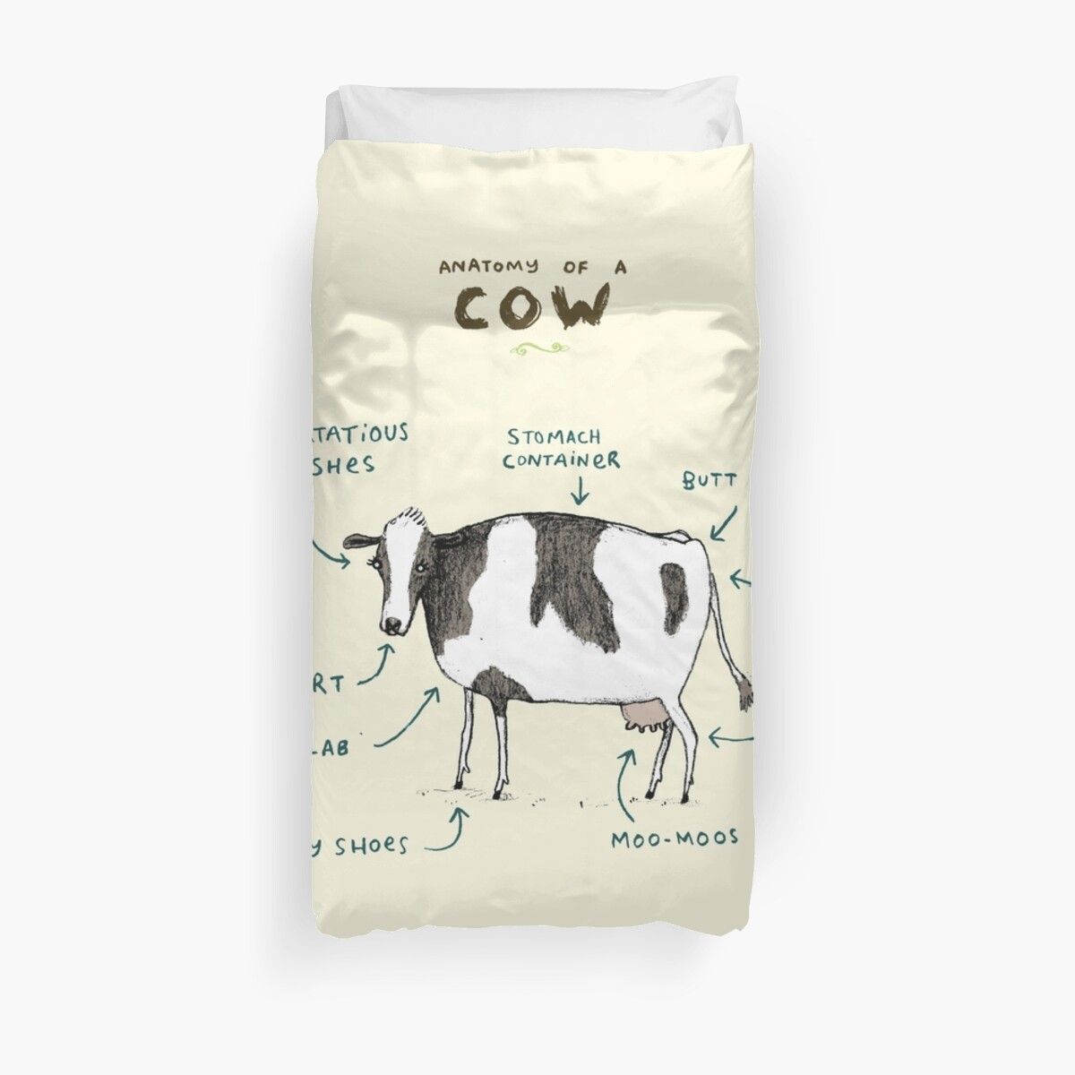 Anatomy Of A Cow Duvet Covers By Sophie Corrigan Redbubble