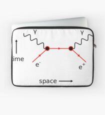 Feynman Diagram Physics Laptop Sleeve