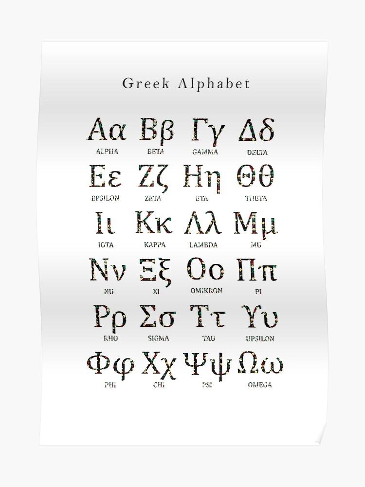 Greek alphabet - Language of Science | Poster