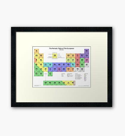 Periodic Table of Europeans Framed Print