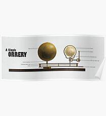 Orrery Diagram Poster