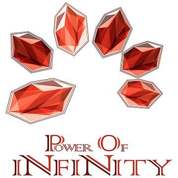 Power of Infinity - Reality by AxteleraRay