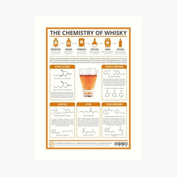 The Chemistry of Whisky Art Print