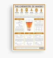 The Chemistry of Whisky Canvas Print