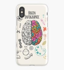 Brain Infographic iPhone Case