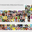 Periodic Table of Video Game Characters by iheartchaos