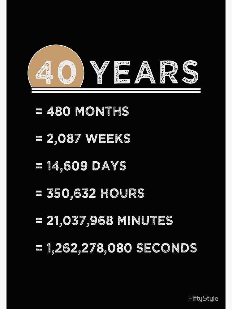 Bild 40 Geburtstag 40 Geburtstag Bilder Zum Ausdrucken