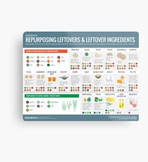 Cook Smarts' Guide to Repurposing Leftovers Metal Print
