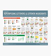 Cook Smarts' Guide to Repurposing Leftovers Photographic Print