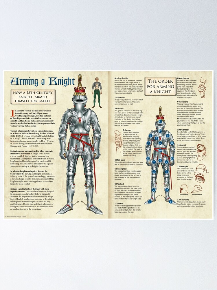 Alternate view of Arming a 15th Century Knight Poster