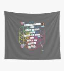 Coldplay AHFOD Wall Tapestry