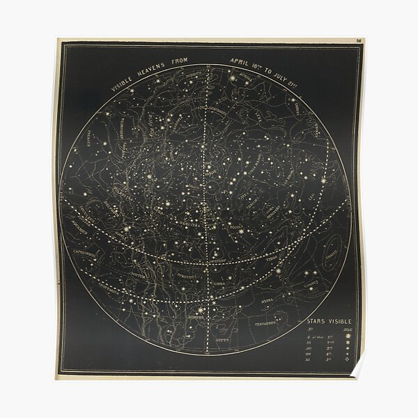 Vintage Astronomical & Celestial Map (1850) Poster
