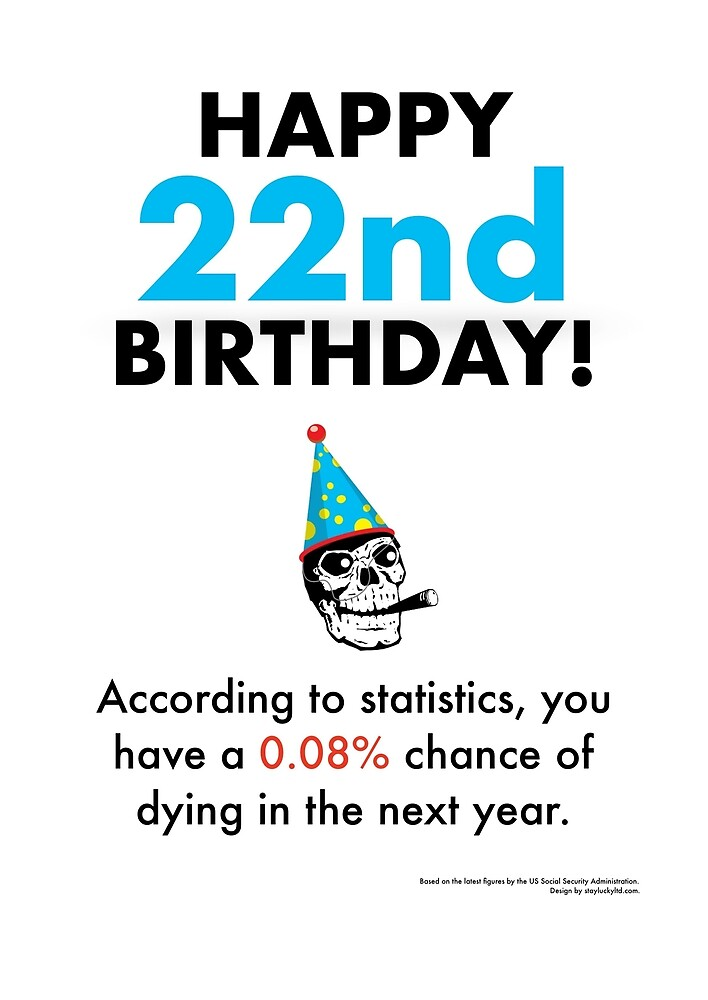 22nd Birthday Card By Stay Lucky