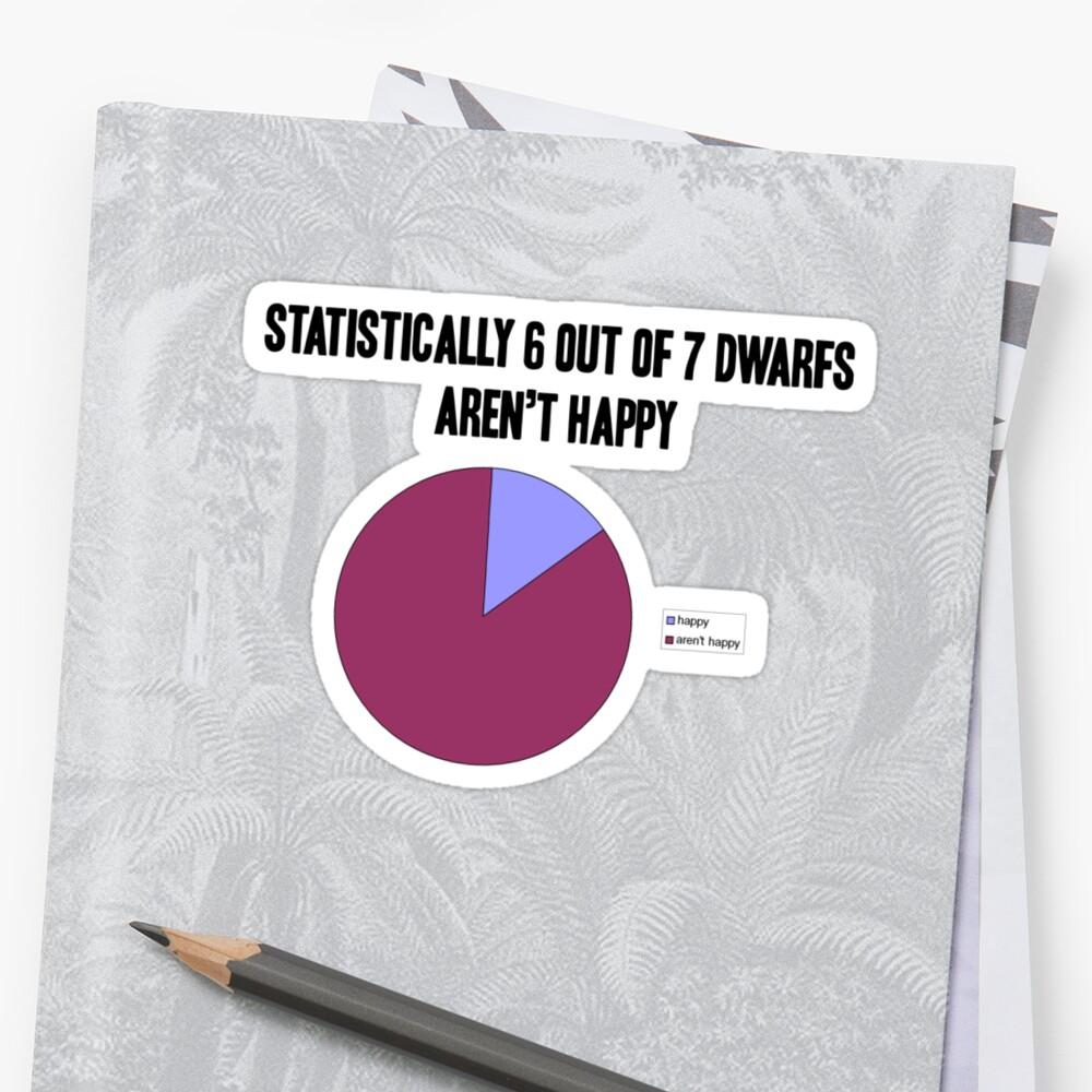 Dwarf statistics by Brian Edwards