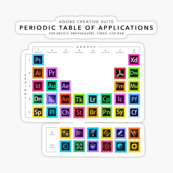 Adobe Periodic Table Sticker