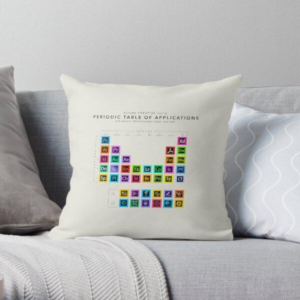 Adobe Periodic Table Throw Pillow