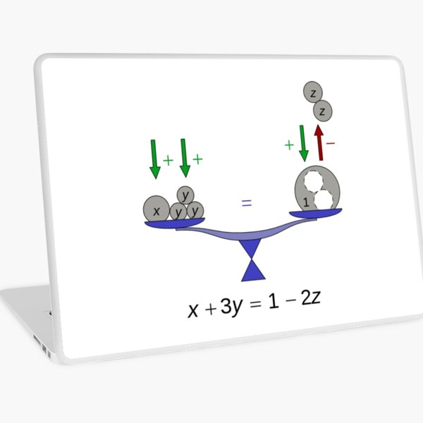 Illustration of a simple equation; x, y, z are real numbers, analogous to weights Laptop Skin
