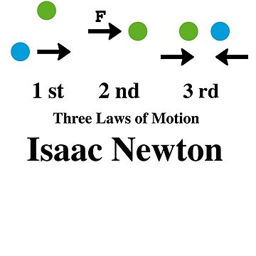 Newton Laws by jonaszeferino