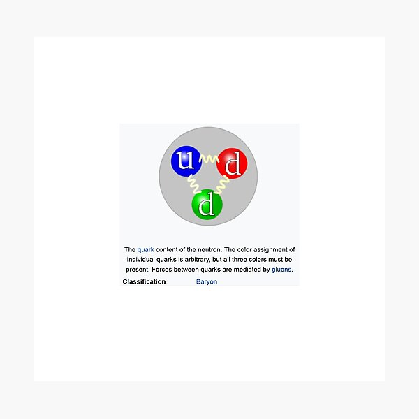 Neutron, Physics, Quarks, Gluons, Baryon, Subatomic Particle  Photographic Print