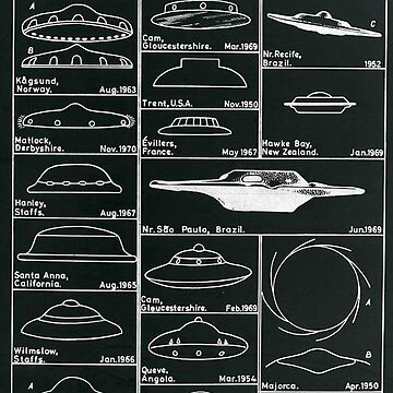 UFO SIGHTING ILLUSTRATION CHART 1947 - 1970 by colorcollective