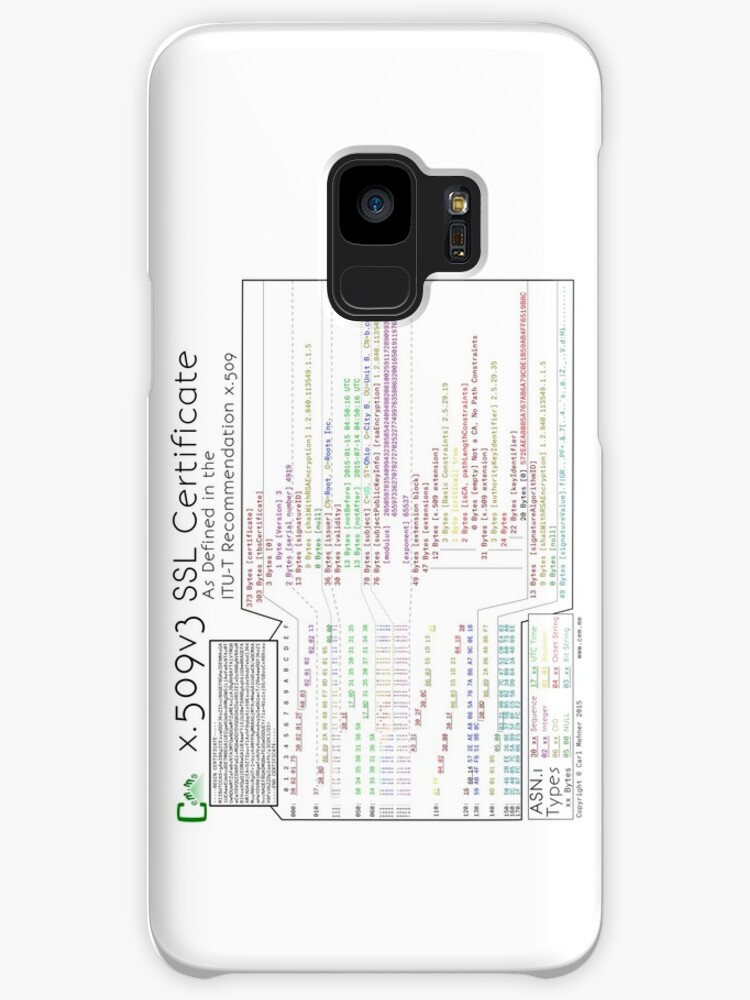 X509 Certificate Cases Skins For Samsung Galaxy By Carl Mehner