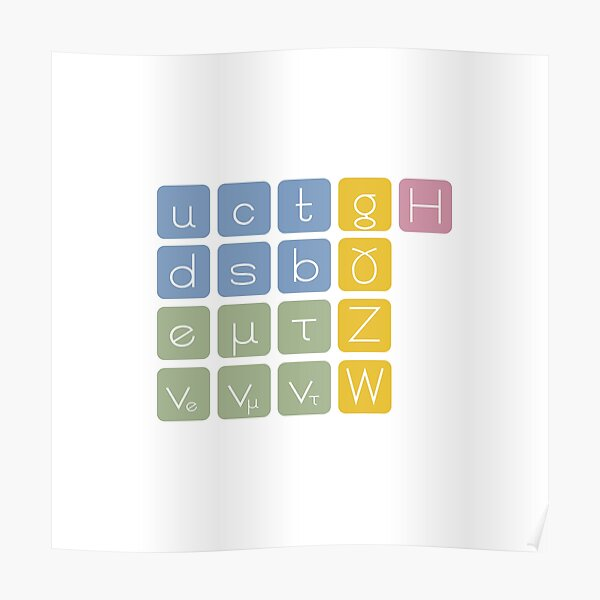 Elementary Particles Poster
