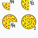 Pizza Fractions by cozyreverie