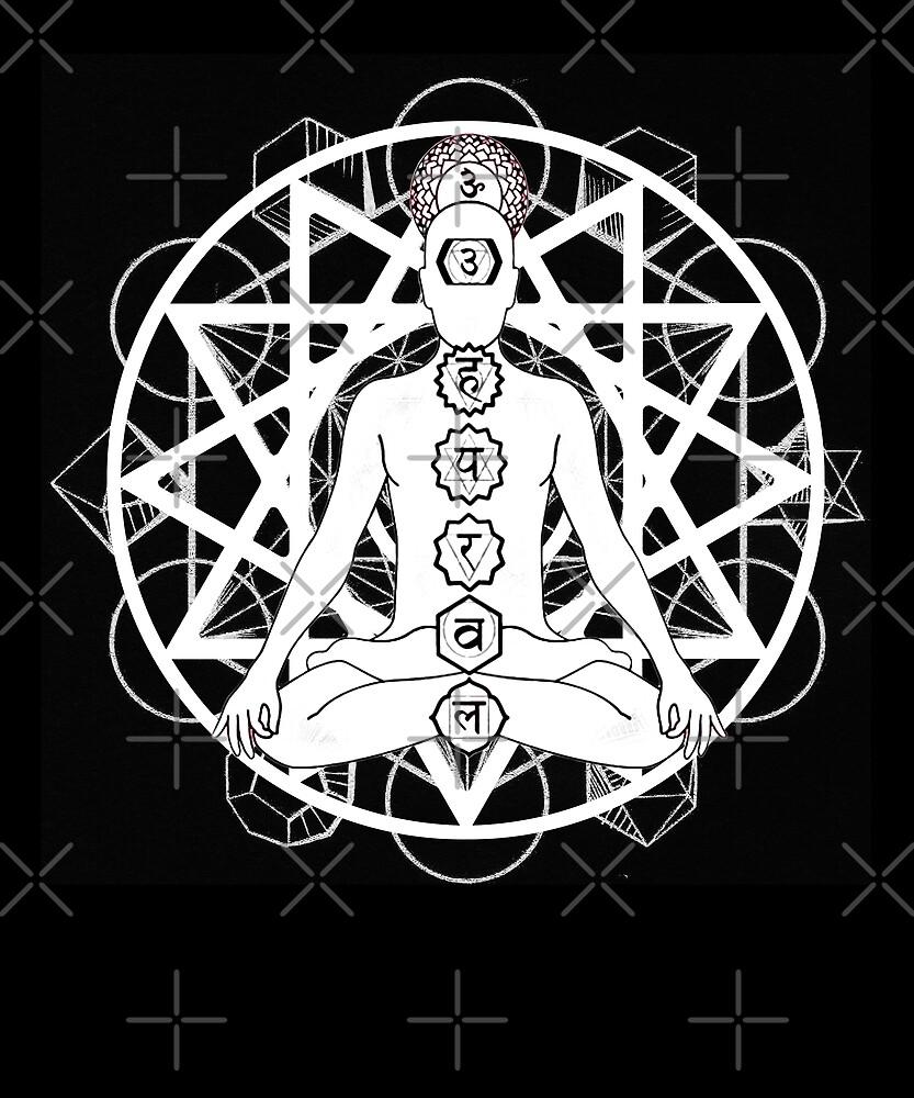 Patterns of Progress Meditation by Energetic-Mind