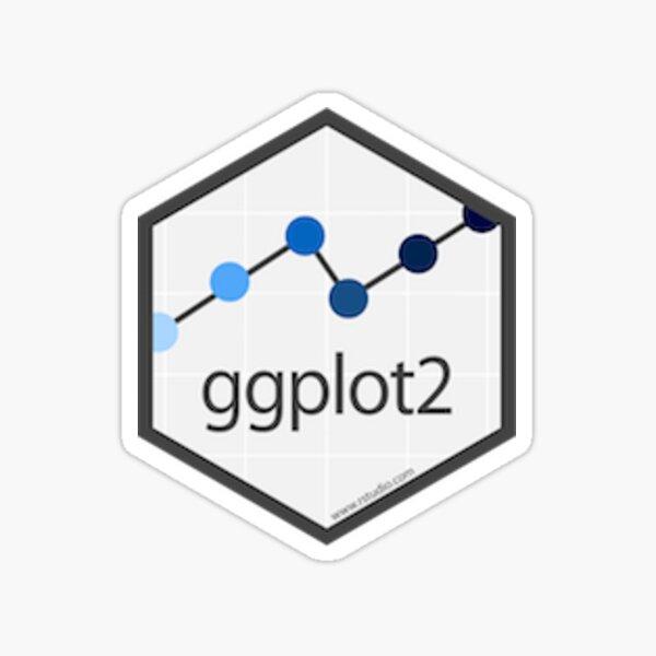 R ggplot Logo Sticker