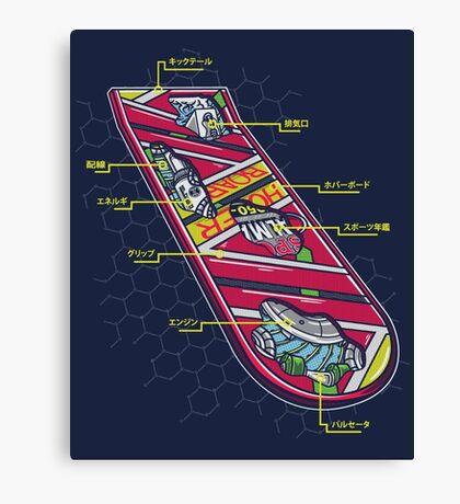 Hoverboard Anatomy Canvas Print