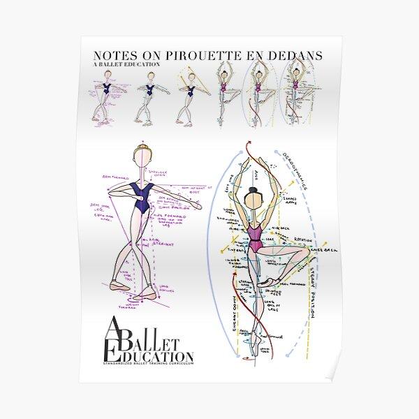 Pirouettes En Dedans Poster
