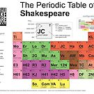 Periodic Table of Shakespeare [old version] by billshakesproj