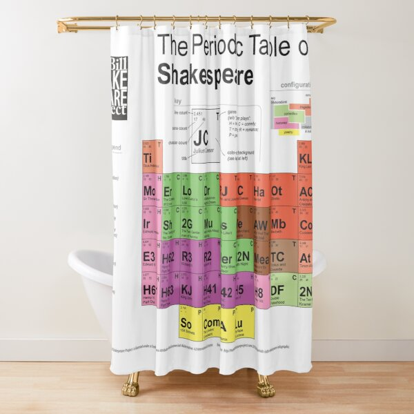 Periodic Table of Shakespeare [old version] Shower Curtain