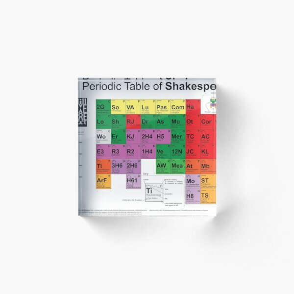 The Periodic Table of Shakespeare (v2) Acrylic Block